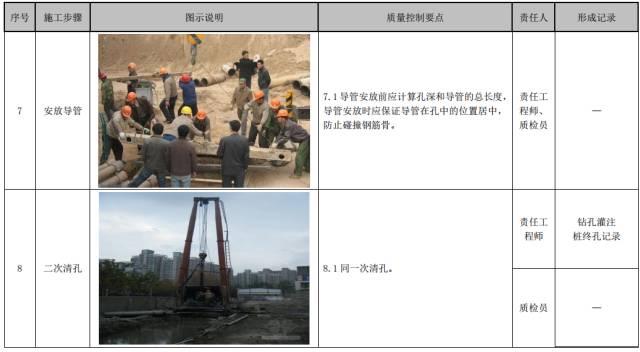 建筑工程施工工艺质量管理标准化指导手册_35