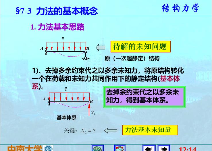 结构力学李廉锟版-力法_4