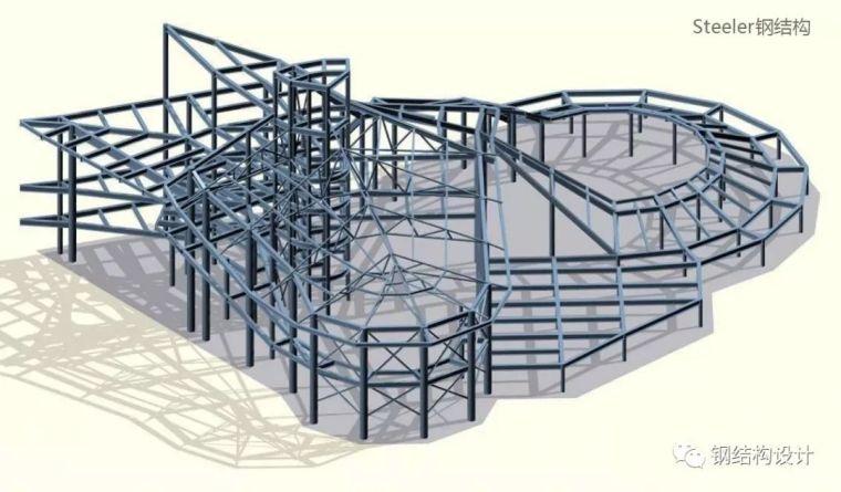 双曲钢构件深化设计和加工制作流程(多图,建议收藏)_69