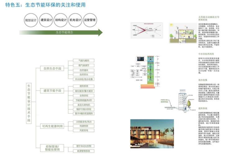【山东】某环球金融中心规划建筑方案设计文本_5