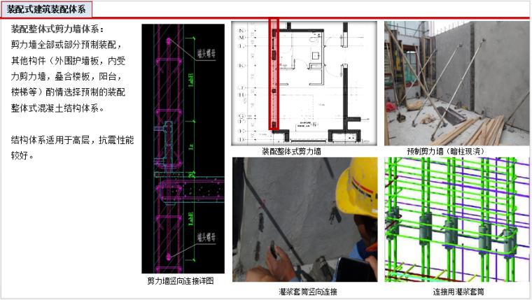 装配式建筑设计与研究(200页ppt)_11