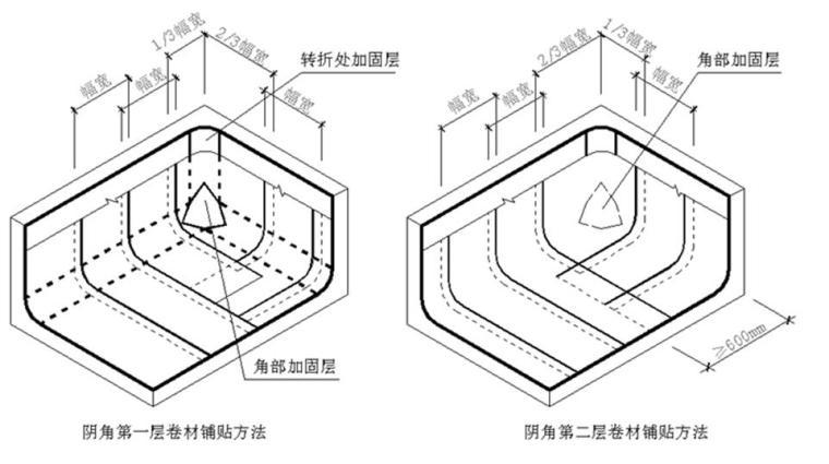 [河北]剪力墙结构高层商场及办公用房施工住宅设计(300余页)_8