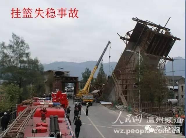 桥梁施工典型事故案例分析之机械篇 | 金奕专栏