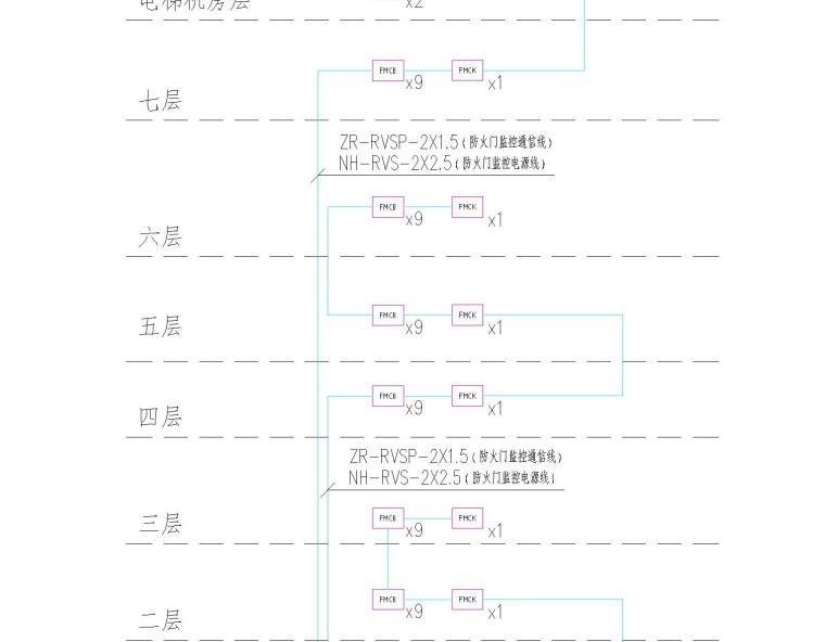 [四川]高层精神病医院强弱电施工图(门诊住院综合楼,含病房呼叫对讲系统)-防火门监控系统图