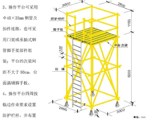 公路工程项目施工现场安全防护标志标识标准化图册166页_8