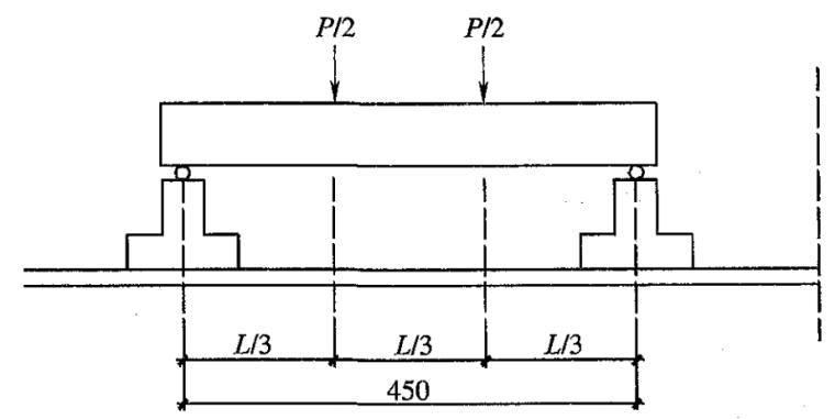 2015岩土锚杆与喷射混凝土支护工程技术规范_4