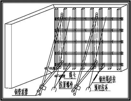 钢筋模板混凝土施工常见质量问题,监理检查重点都在这了!_24