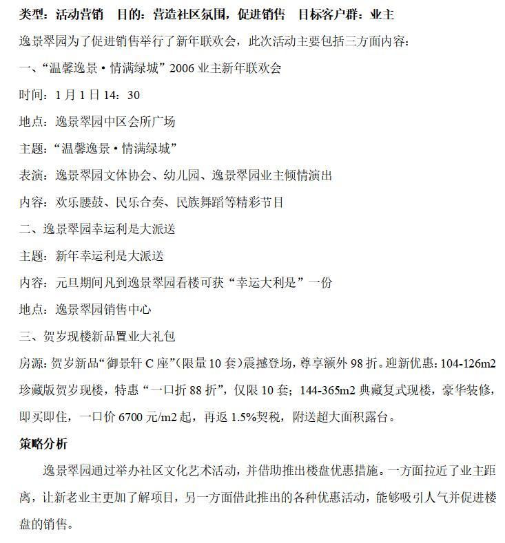 房地产营销推广活动方案集锦(共217页)_6