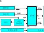 大华存储产品V1.0之通用产品