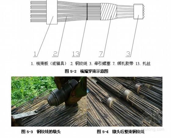 [湖南]高速公路桥梁预应力精细化施工手册