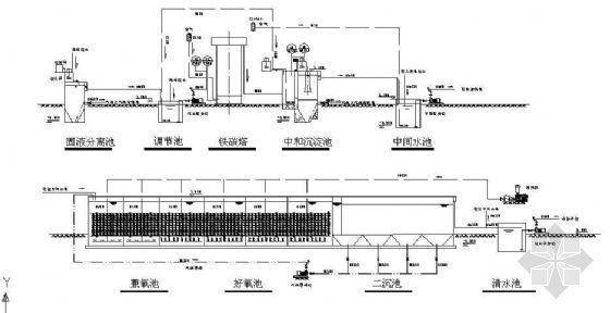 某化工企业废水处理工艺图