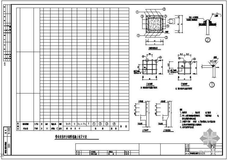某带约束拉杆方钢管混凝土柱大样及柱表(图集)节点构造详图