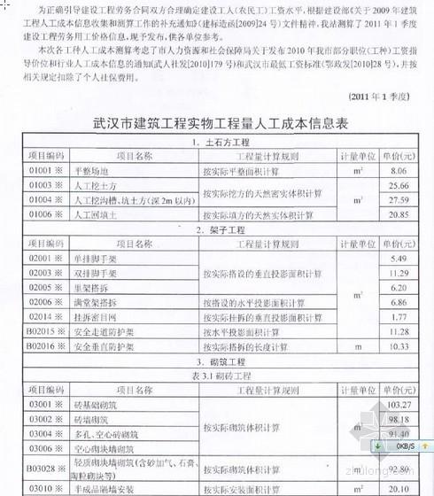 2011年3月武汉工程造价信息价