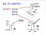 挡土墙路基防护与加固构造及设计计算