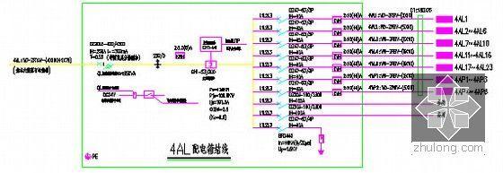 [广东]2015年广场文化活动中心装修工程预算书(附施工图纸)-10配电箱结线