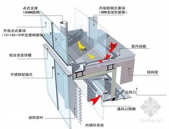 建筑工程幕墙设计施工质量安全技术要点与案例分析讲义(400余页 附图较多)