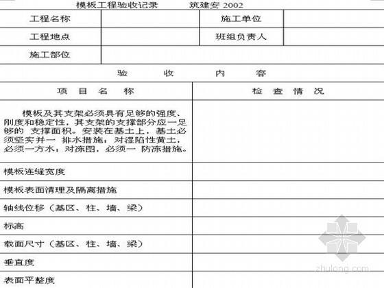 [贵州]房建工程安全监理实施细则