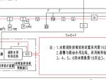 请教:关于消防报警控制器与联动控制器的问题