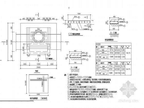 市政道路d1000-d1200矩形检查井大样图