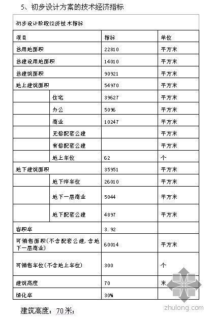 北京某项目可行性研究报告(2009年)