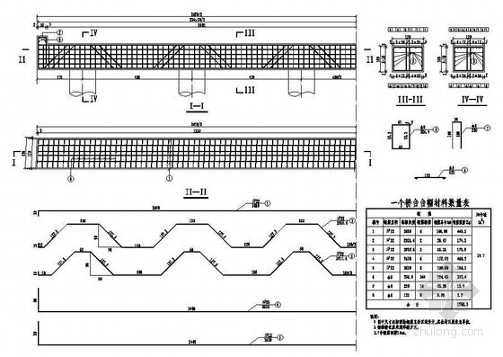 预制钢筋混凝土空心板桥盖梁配筋节点详图设计