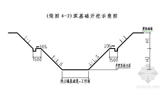 [重庆]山区公路浆砌片石挡土墙边坡支护施工方案