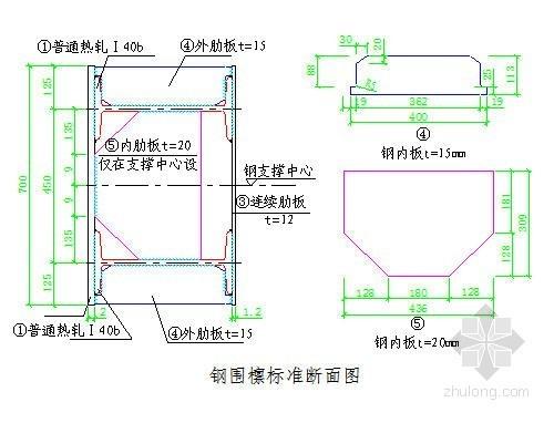 [北京]地铁车站明挖结构钢支撑作业指导书(深基坑)