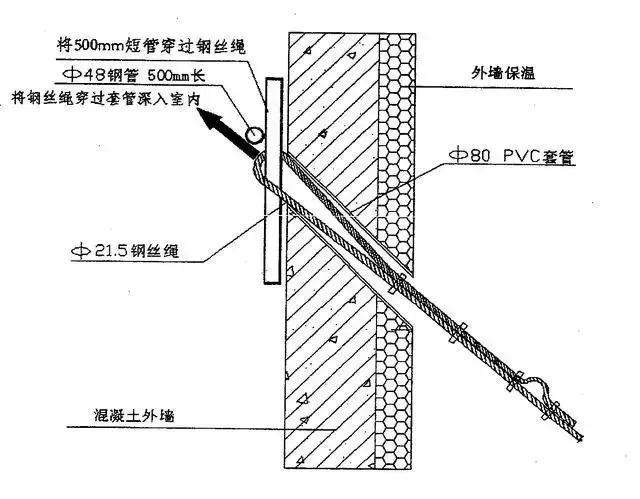 悬挑式卸料平台制作施工技术交底,有详细做法示意图!_9