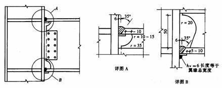 钢结构梁柱连接节点构造详解_2