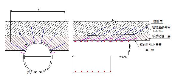 水库引水工程输水隧洞工程施工组织设计_1