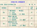 【全国】消防工程工程量清单计价(共53页)