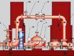 消防施工组织设计方案