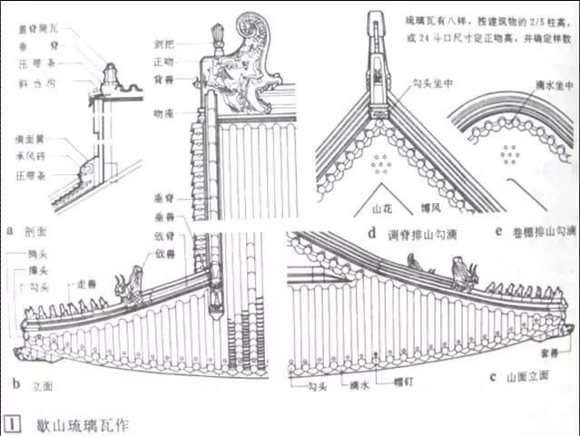 干货·中国古建筑的遗产_40