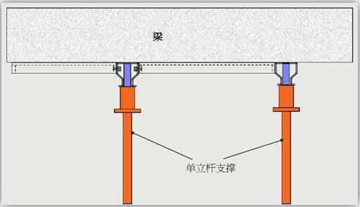 铝模施工的技术和节点做法!!_6