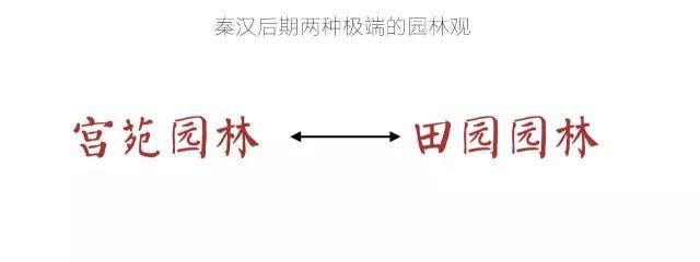 景观设计须知:5分钟让你读懂中国园林!!_12