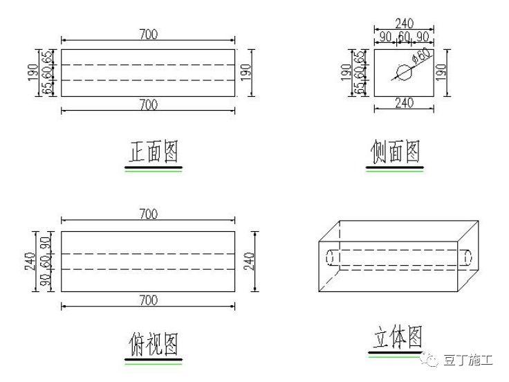6种常用施工围挡的做法详图_10