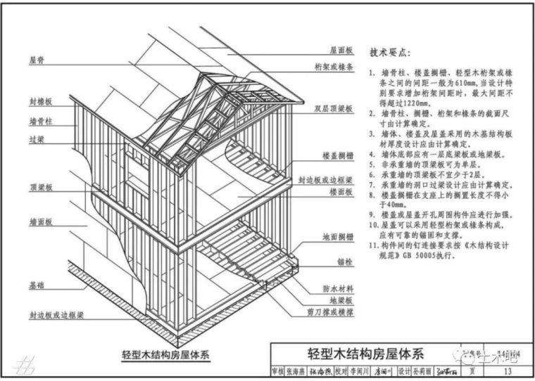 美国钢结构设计手册_发展前景广阔的木结构建筑-结构设计规范-筑龙结构设计论坛