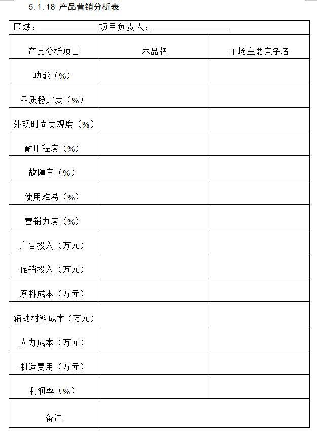 产品营销分析表