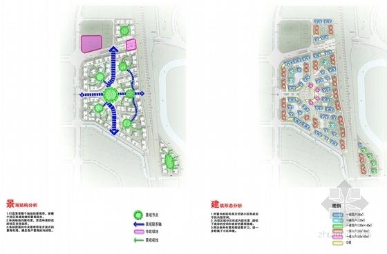 现代风格高层安置区规划方案分析图