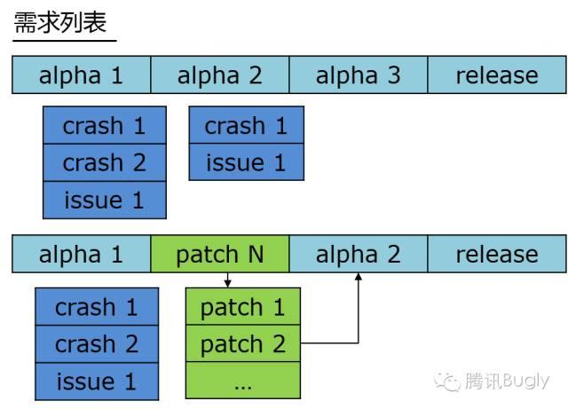 微信Android热补丁实践演进之路_2