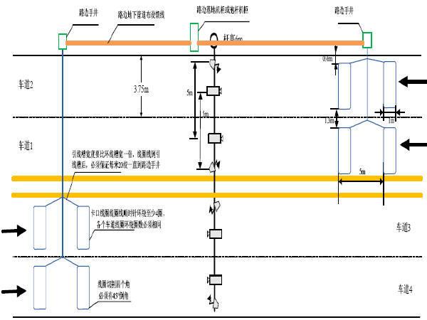 停车场智能交通施工技术指导148页(附带CAD图纸)