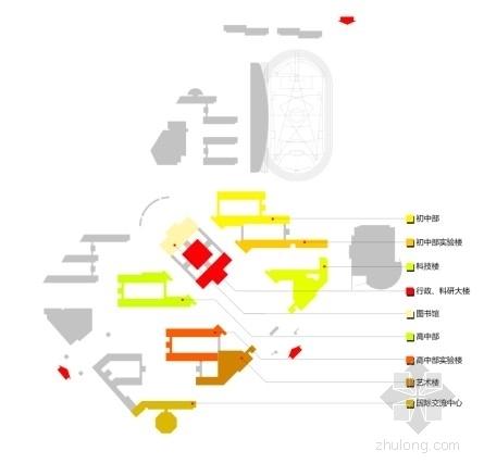 校区分析图