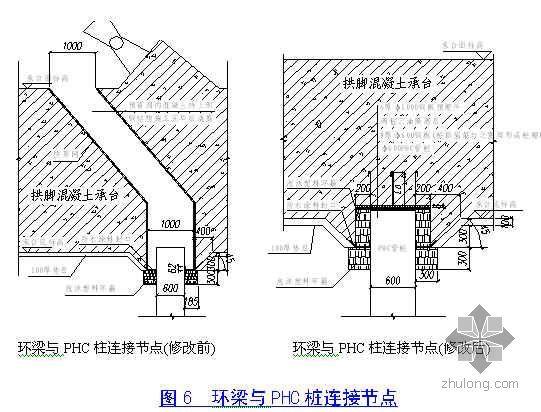 体育场开合屋顶超长大截面钢筋混凝土环梁裂缝控制(QC)