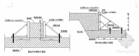 北京某大学宿舍楼模板施工方案及计算书
