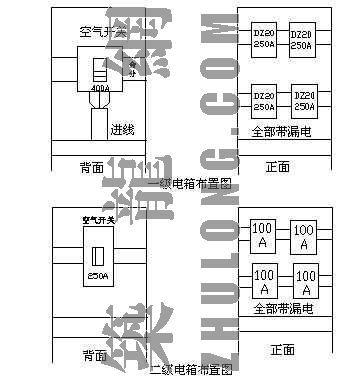 清华科技园某工程现场临时用电方案