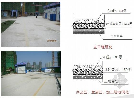 建筑工程安全文明施工现场标准化做法(PPT)