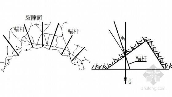 锚喷支护结构的设计与施工资料下载-[PPT]隧道喷锚支护结构设计与施工讲义