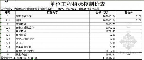 昆山市某中学重建教育楼消防工程清单报价实例