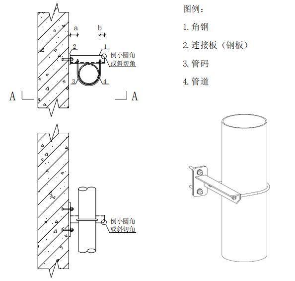 钢管支架施工工艺标准做法,中建系统编制!