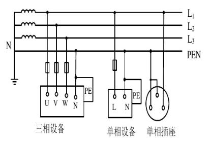 为什么回路电流走零线,漏电电流走地线?_7